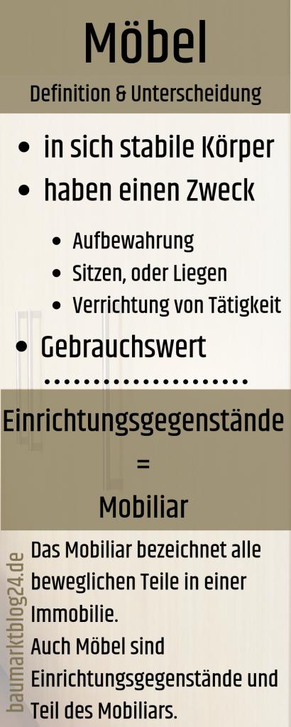 Einrichtungsgegenstände und Möbel - Definition und Unterschied auf baumarktblog24.de